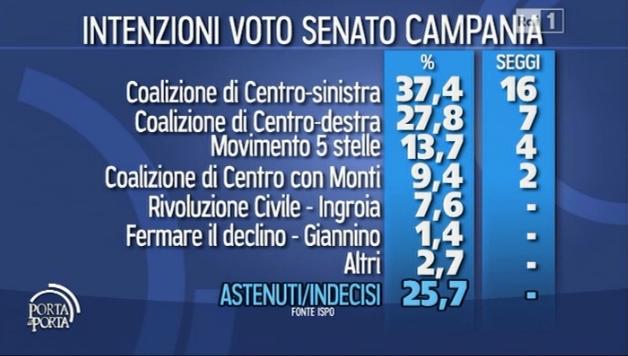 campania-elezioni-2013