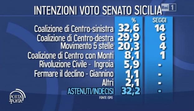 sicilia-ispo-2013-elezio