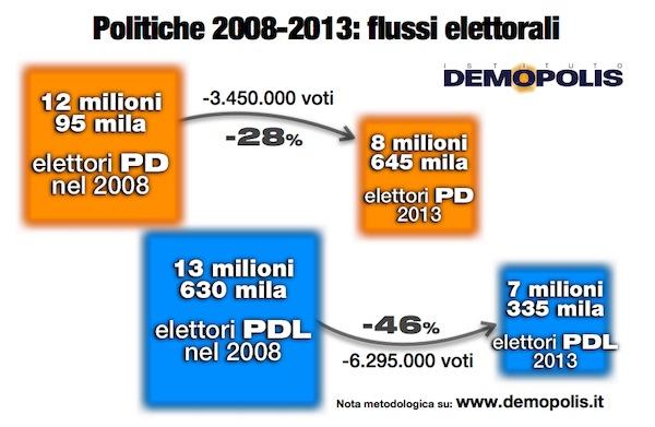 02.Italia_Voto2013