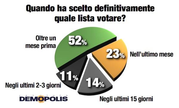 04.Italia_Voto2013