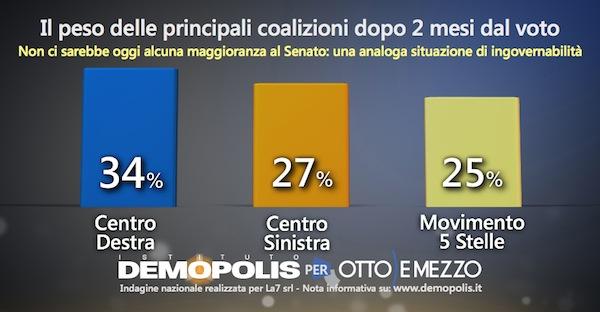 2mesi_postvoto
