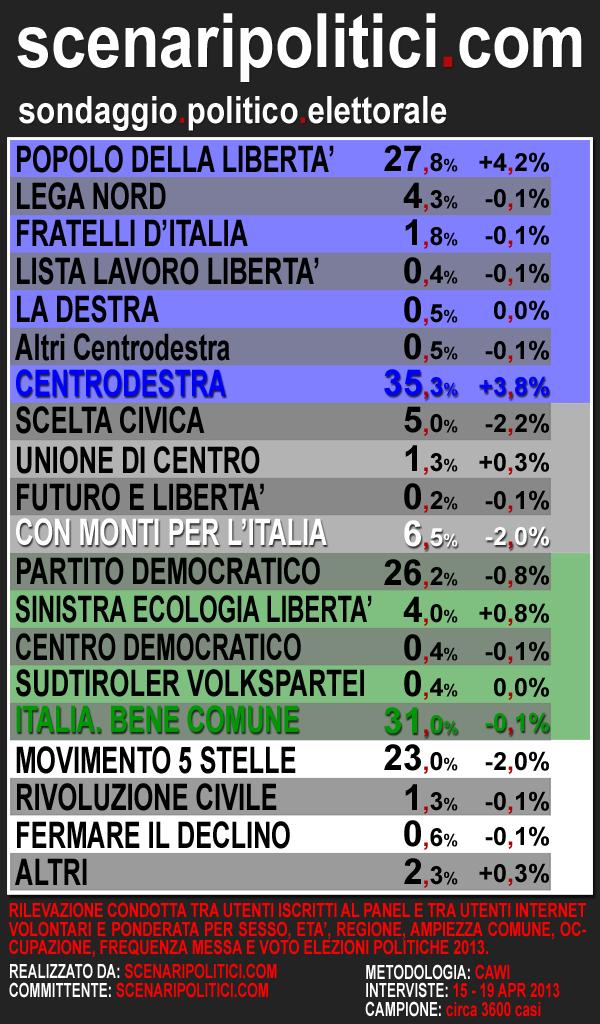 int-voto