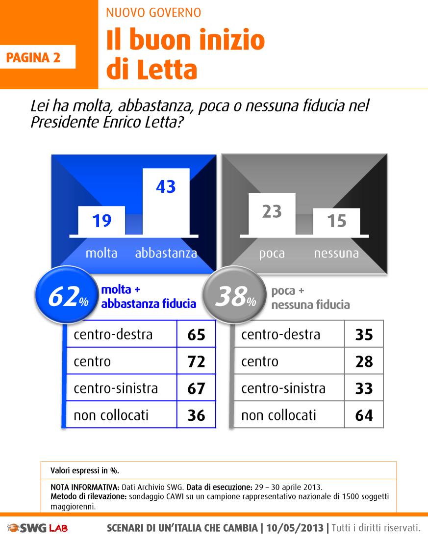 SCENARI_SETT_10maggio2013-2