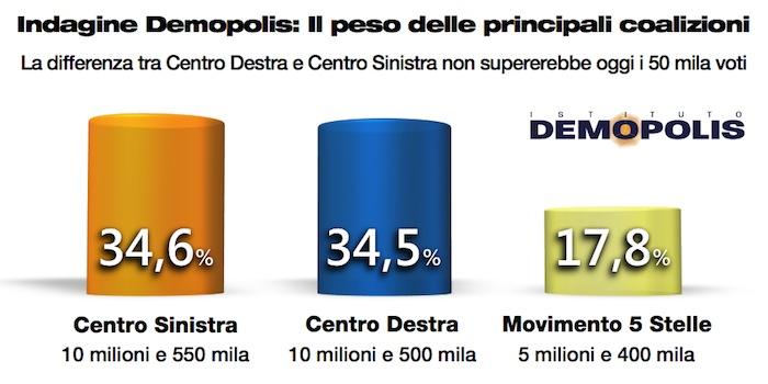 1.Demopolis_Luglio13