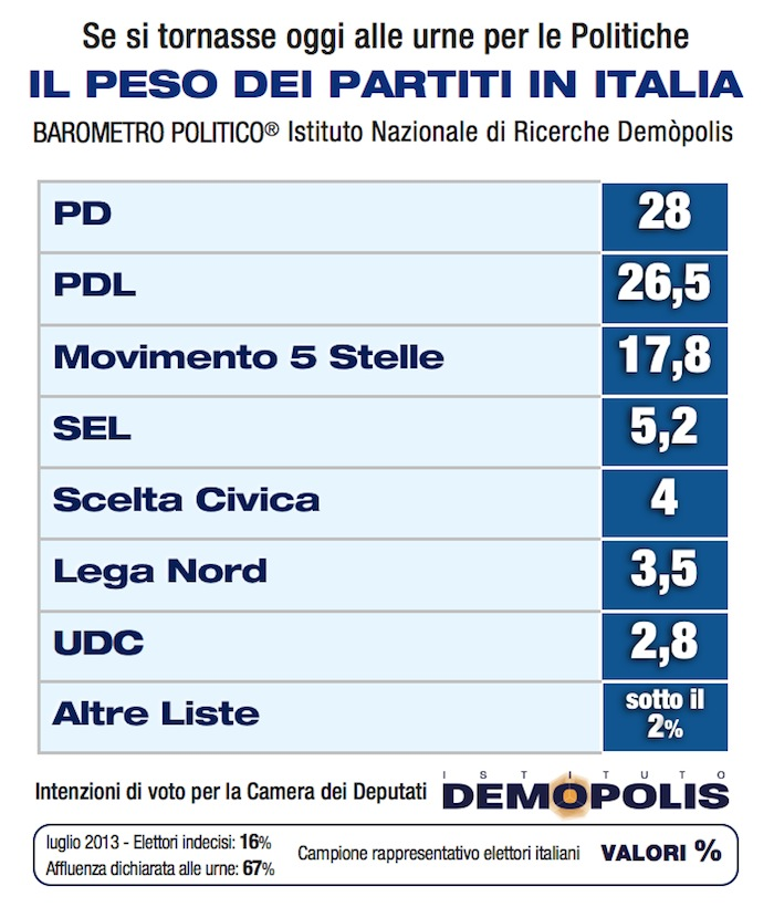 2.Demopolis_Luglio13