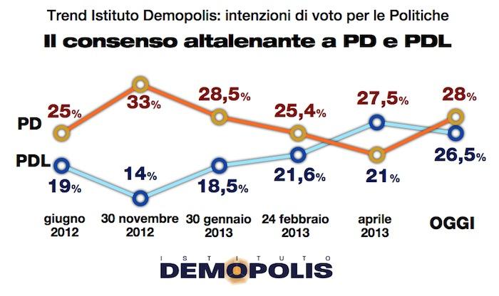 3.Demopolis_Luglio13