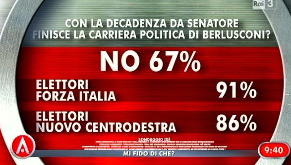 sondaggio-ixe-agora-decadenza-berlusconi