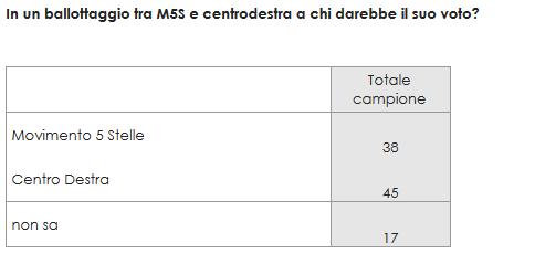 CDX-M5S