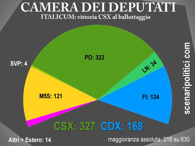 camera-csx italicum2