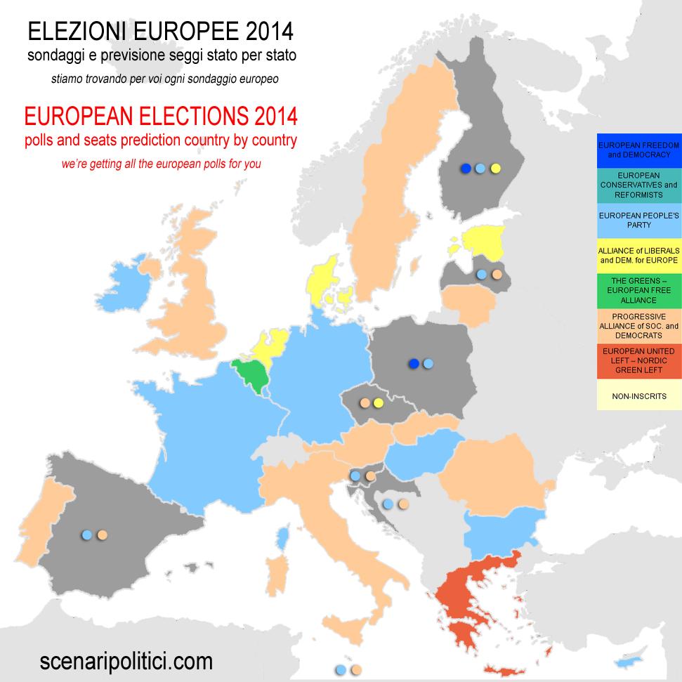 europa gruppi leader