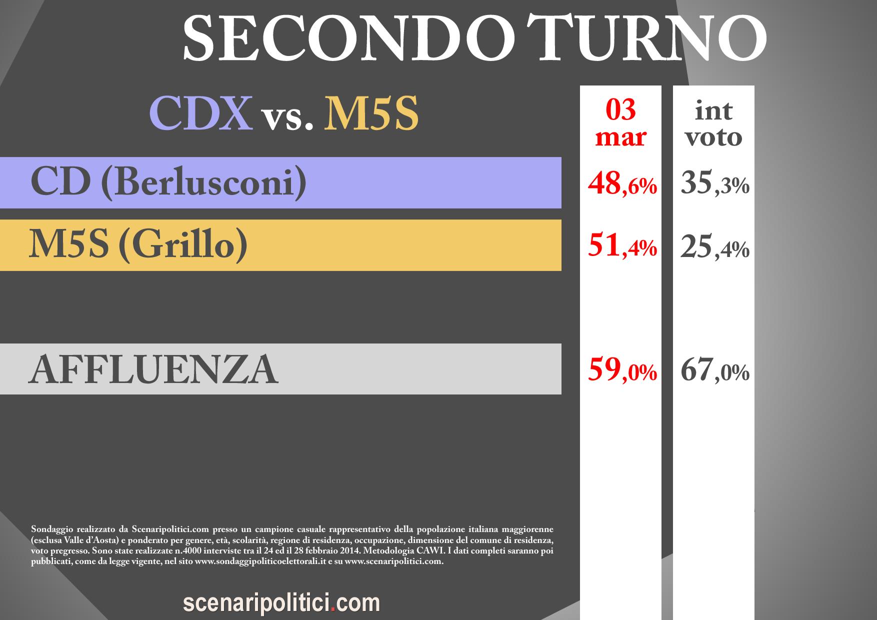 slide-pubblicabile-cdxm5s