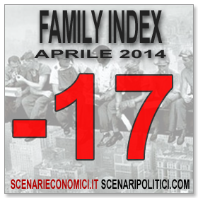 FAMILY INDEX 31 marzo
