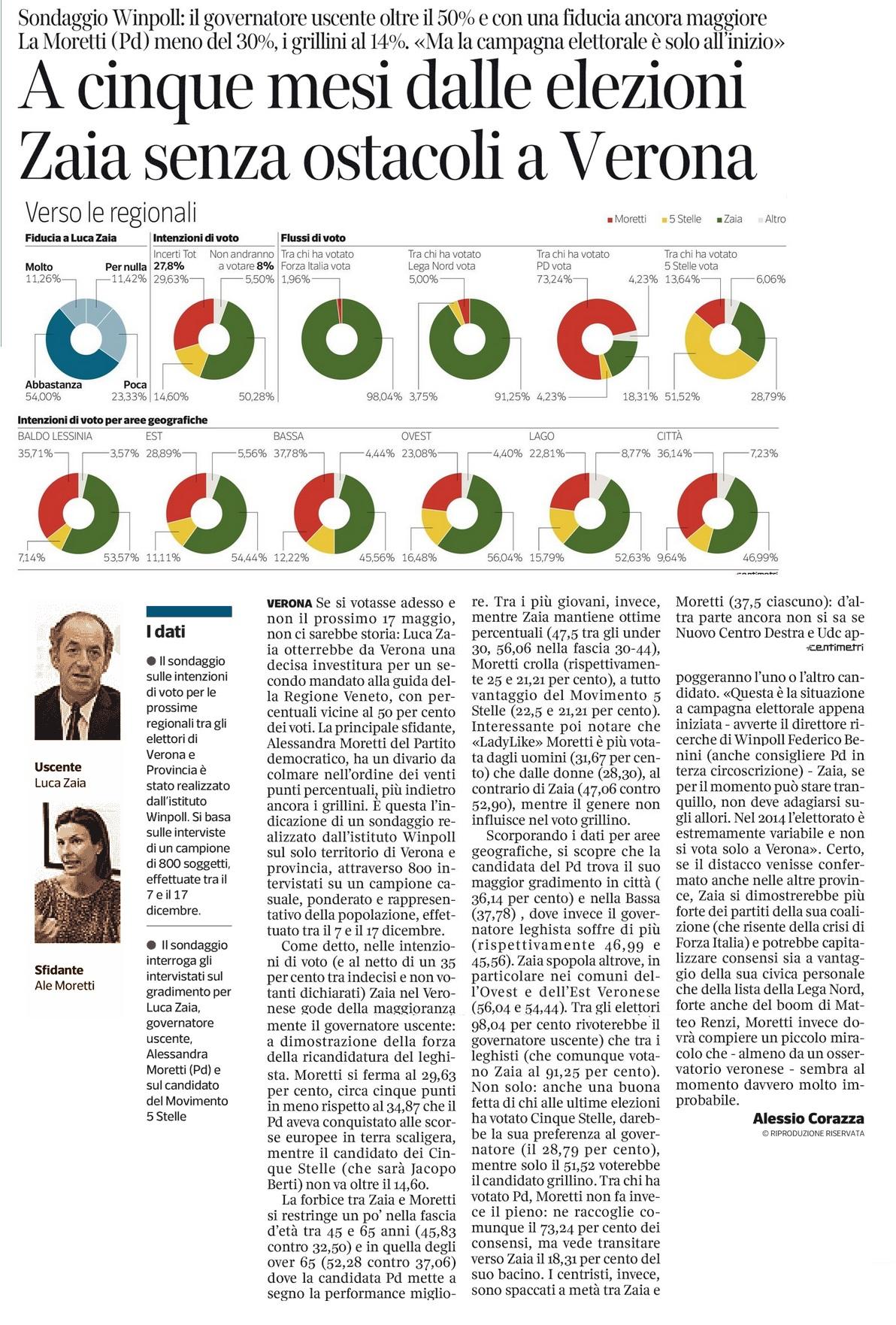 sondaggio-corriere