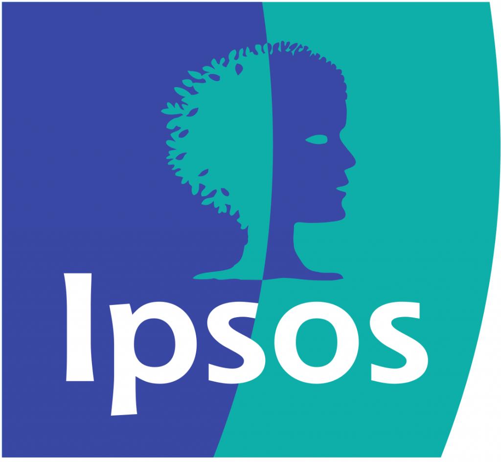 Sondaggio Ipsos 8 agosto 2019